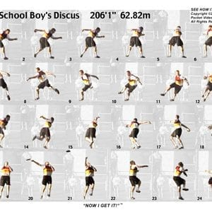Boy Discus Sequence Sheet