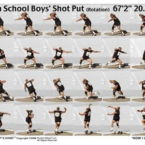 Boy Shot Rotation Sequence Sheet