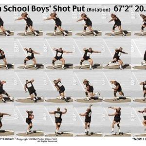 Boy Shot Rotation Sequence Sheet
