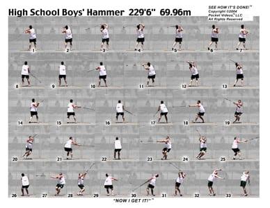 Boys Hammer Sequence Sheet
