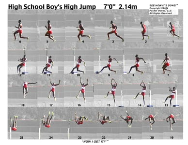 Boys High Jump Sequence Sheet