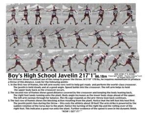 Boys Javelin Sequence Sheet