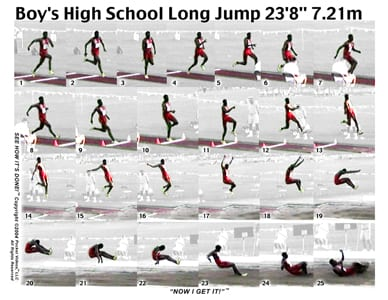 Boys Long Jump Sequence Sheet
