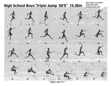 Boys Triple Jump Sequence Sheet