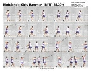 Girls Hammer Sequence Sheet