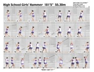 Girls Hammer Sequence Sheet