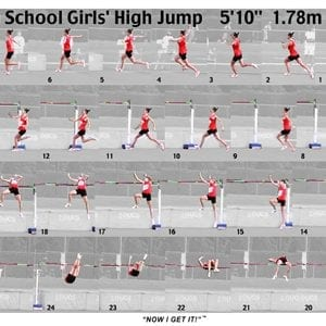 Girls High Jump Sequence Sheet