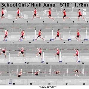 Girls High Jump Sequence Sheet