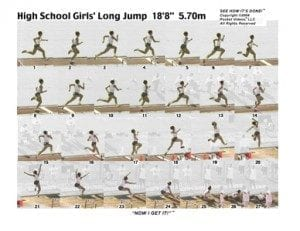 Girls Long Jump Sequence Sheet
