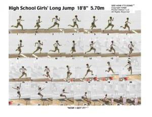 Girls Long Jump Sequence Sheet